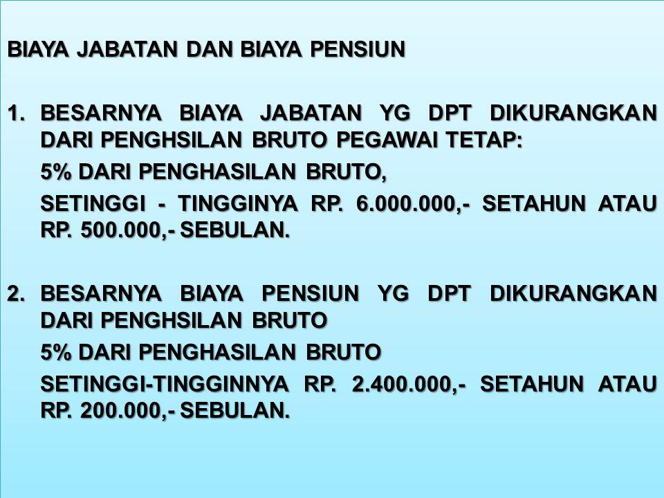 TARIF PAJAK PPH Pasal 21 Contoh: Barman mempunyai Penghasilan Kena Pajak (PKB) dari gaji dan berbagai tunjangan dalam setahun Rp.