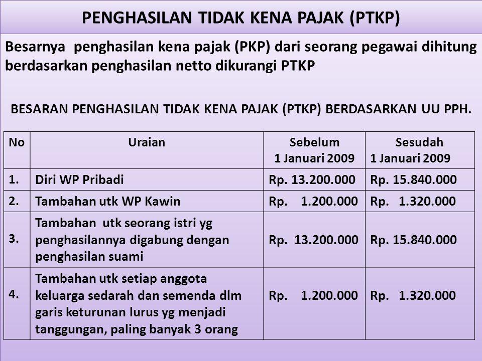 PENGHASILAN TIDAK KENA PAJAK (PTKP) Besarnya penghasilan kena pajak (PKP) dari seorang pegawai dihitung berdasarkan penghasilan netto dikurangi PTKP B