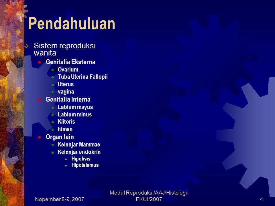 Nopember 8-9, 2007 Modul Reproduksi/AAJ/Histologi- FKUI/20074 Pendahuluan  Sistem reproduksi wanita  Genitalia Eksterna  Ovarium  Tuba Uterina Fal
