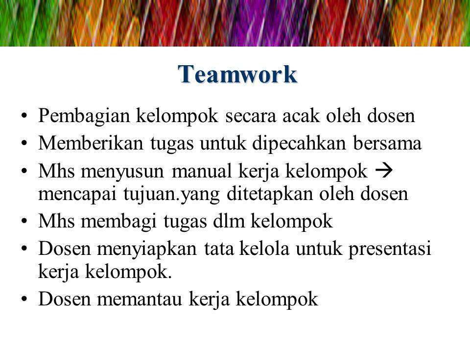 Teamwork Pembagian kelompok secara acak oleh dosen Memberikan tugas untuk dipecahkan bersama Mhs menyusun manual kerja kelompok  mencapai tujuan.yang