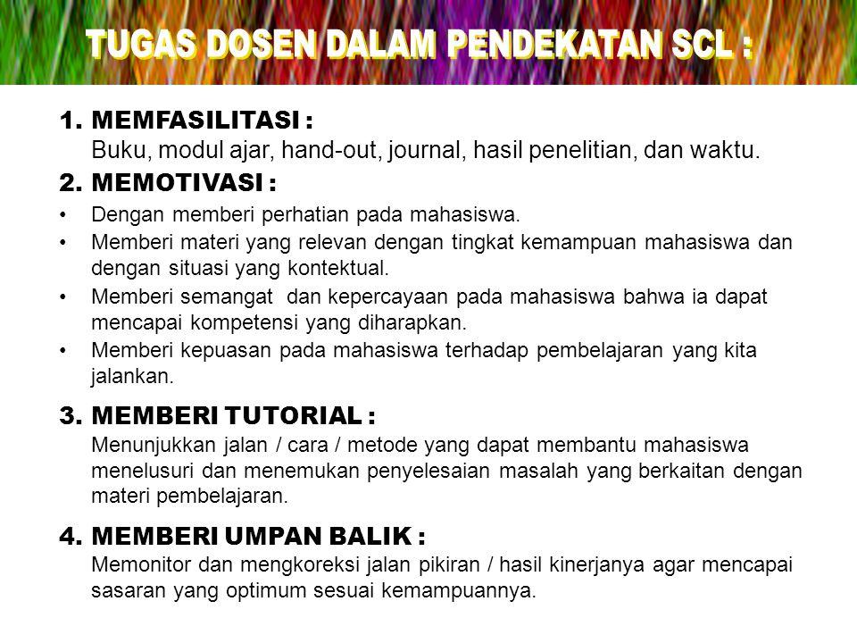 1.MEMFASILITASI : Buku, modul ajar, hand-out, journal, hasil penelitian, dan waktu. 2.MEMOTIVASI : Dengan memberi perhatian pada mahasiswa. Memberi ma