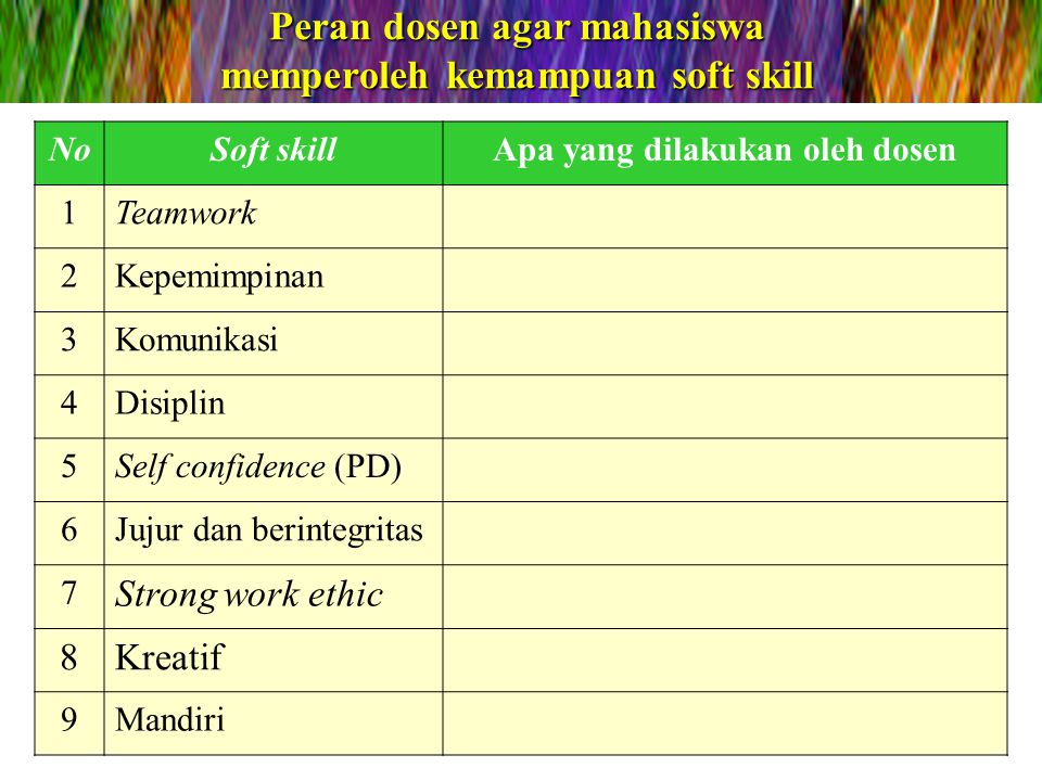Peran dosen agar mahasiswa memperoleh kemampuan soft skill NoSoft skillApa yang dilakukan oleh dosen 1Teamwork 2Kepemimpinan 3Komunikasi 4Disiplin 5Se