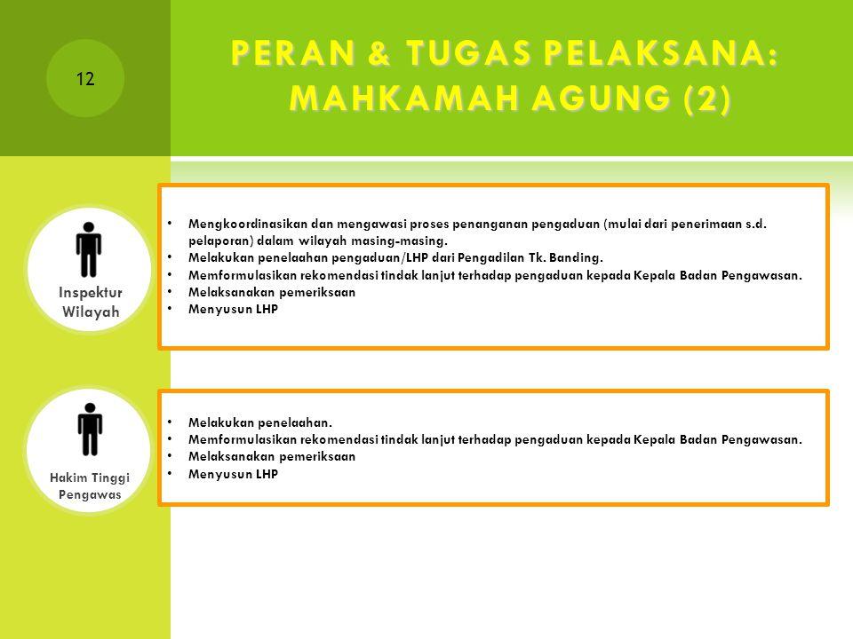 12 PERAN & TUGAS PELAKSANA: MAHKAMAH AGUNG (2) Inspektur Wilayah Mengkoordinasikan dan mengawasi proses penanganan pengaduan (mulai dari penerimaan s.d.