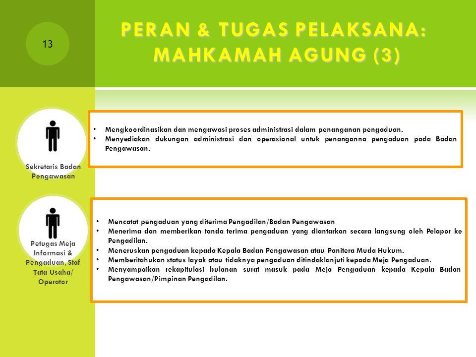13 PERAN & TUGAS PELAKSANA: MAHKAMAH AGUNG (3) Sekretaris Badan Pengawasan Mengkoordinasikan dan mengawasi proses administrasi dalam penanganan pengaduan.