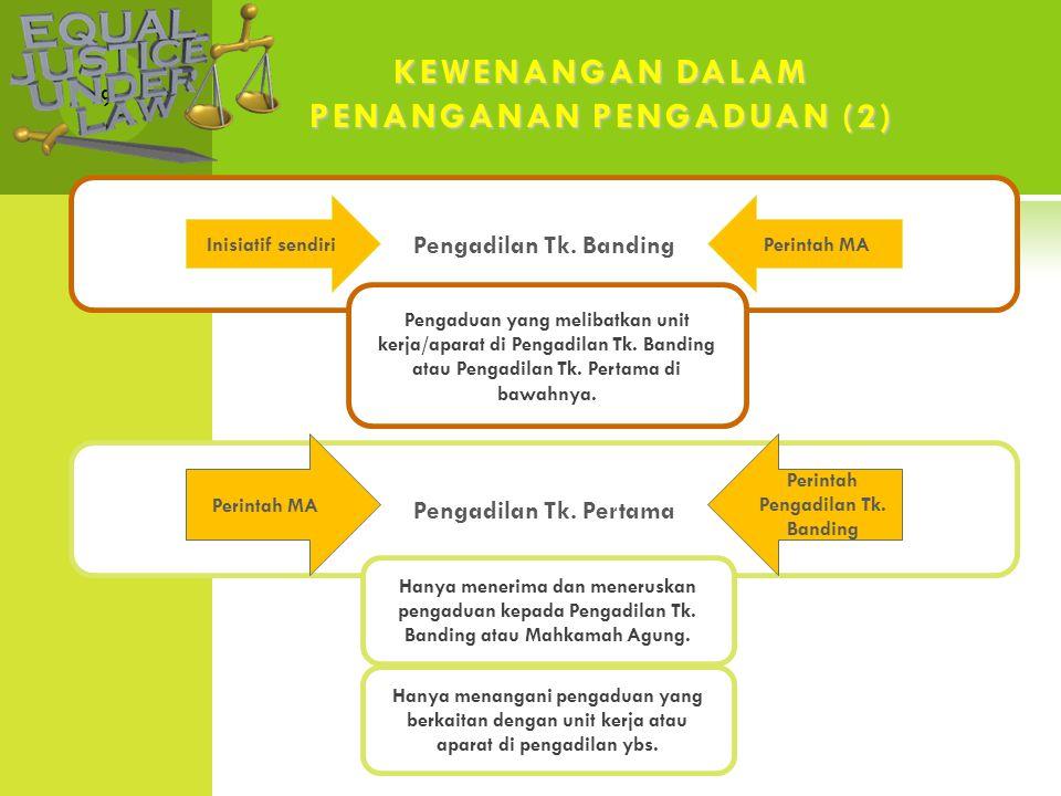 9 KEWENANGAN DALAM PENANGANAN PENGADUAN (2) Pengadilan Tk.