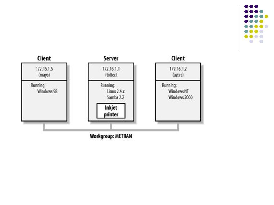 Configurasi Samba Server #mv /etc/samba/smb.conf smb.org.conf # vi /etc/samba/smb.conf hapus semua tulisan yang ada ganti tulisan berikut ini # ------------------------------------------------------ # Test smb.conf file # mawi 2003-07-28 # ------------------------------------------------------ [global] workgroup = TESTSAMBA-GRP netbios name = TESTSAMBA security = SHARE [test] path = /tmp/test read only = no guest ok = yes