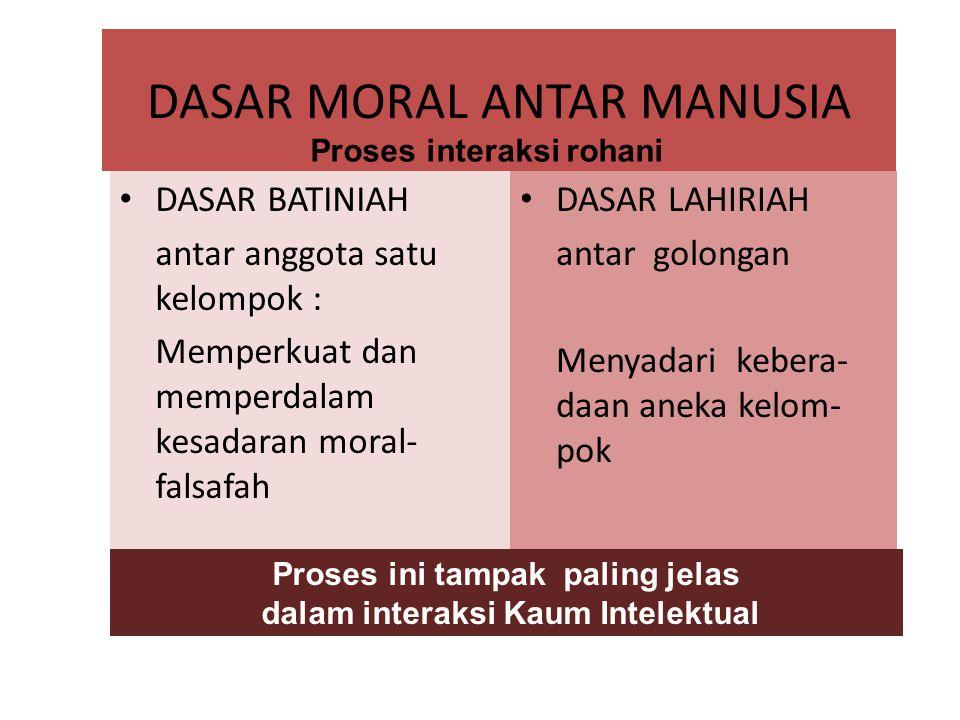 Masalah kolonial = Masalah psikologis Sudut-pandang Politik Kaum Nasionalis = Sudut pandang psikologis yang dasarnya: keadaan psikologis bangsa Indonesia Dalam keaneka-ragaman rohaninya secara sos-ek memperjuangkan emansipasi Secara politis terarah ke satu titik tunggal: eigen souvereiniteitsrecht; HAK KEDAULATAN MANDIRI Dengan mengakui pengaruh Faktor 3-rangkap tadi yang mempengaruhi: -Kaoem sini-kaoem sana -Suasana sini-suasana sana -Logika sini-logika sana