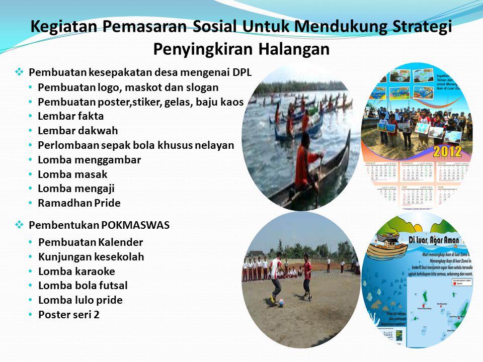 Kegiatan Pemasaran Sosial Untuk Mendukung Strategi Penyingkiran Halangan  Pembuatan kesepakatan desa mengenai DPL Pembuatan logo, maskot dan slogan P