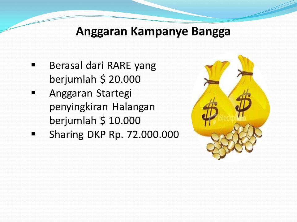 Anggaran Kampanye Bangga  Berasal dari RARE yang berjumlah $ 20.000  Anggaran Startegi penyingkiran Halangan berjumlah $ 10.000  Sharing DKP Rp. 72