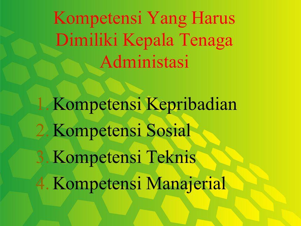 Kompetensi Yang Harus Dimiliki Pelaksana Urusan Administrasi 1.Kompetensi Kepribadian 2.Kompetensi Sosial 3.Kompetensi Teknis