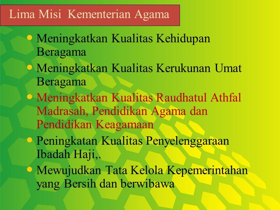 Dasar Hukum Bidang Pendidikan Agama Peraturan Pemerintah RI Nomor 55 Tahun 2007 tentang Pendidikan Agama dan Pendidikan Keagamaan Peraturan Menteri Pendidikan Nasional Republik Indonesia Nomor 24 tahun 2008 Tentang Standar Tenaga Administrasi Sekolah/Madrasah (Didalamnya Termasuk Ponpes)
