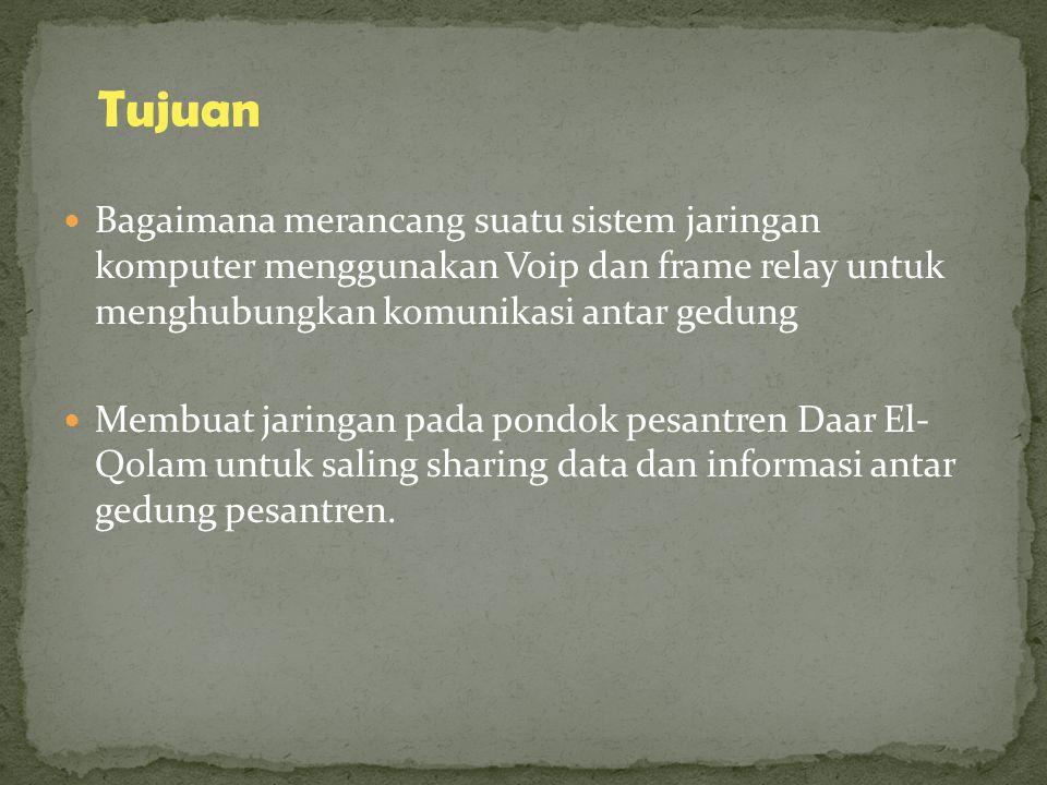 Bagaimana merancang suatu sistem jaringan komputer menggunakan Voip dan frame relay untuk menghubungkan komunikasi antar gedung Membuat jaringan pada pondok pesantren Daar El- Qolam untuk saling sharing data dan informasi antar gedung pesantren.