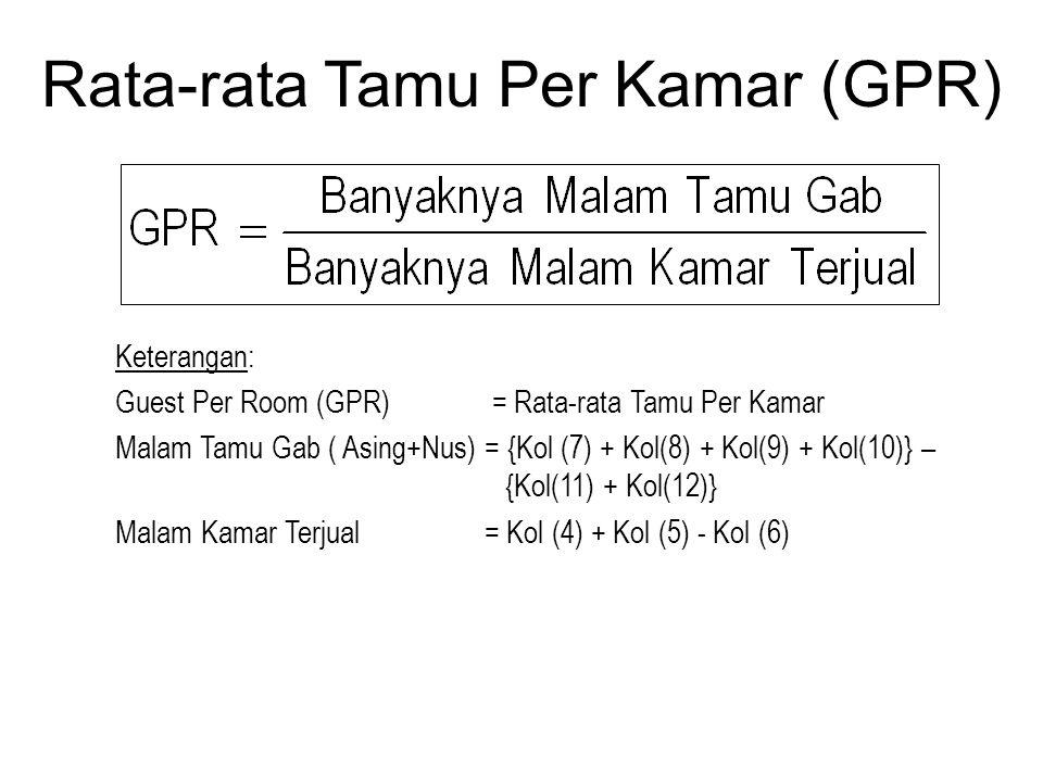 Rata-rata Tamu Per Kamar (GPR) Keterangan: Guest Per Room (GPR) = Rata-rata Tamu Per Kamar Malam Tamu Gab ( Asing+Nus) = {Kol (7) + Kol(8) + Kol(9) +