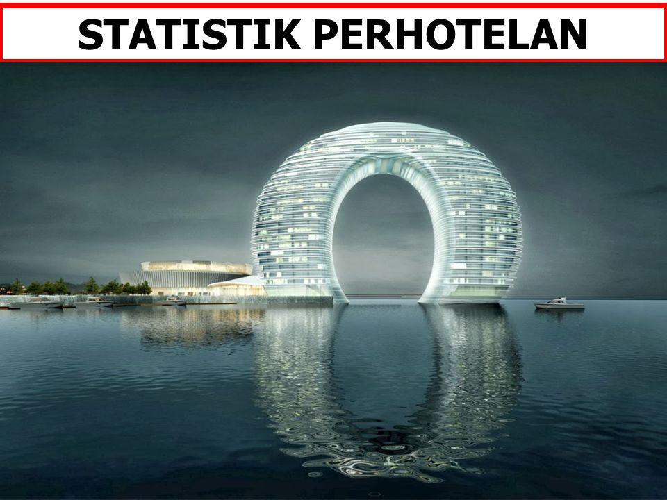 STATISTIK PERHOTELAN