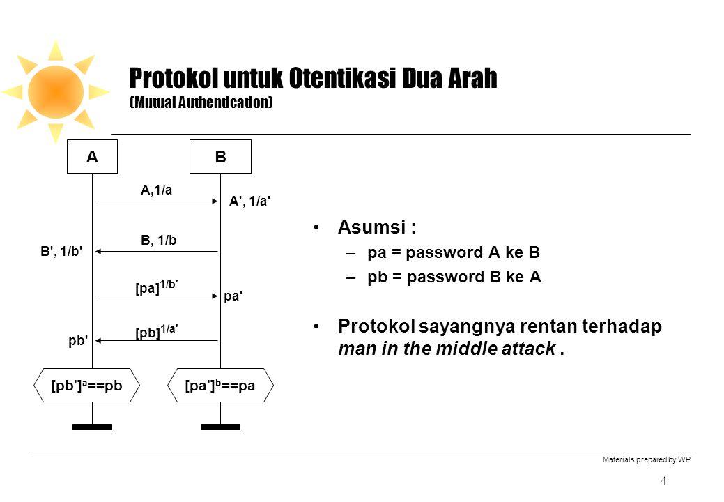 Materials prepared by WP 4 Protokol untuk Otentikasi Dua Arah (Mutual Authentication) Asumsi : –pa = password A ke B –pb = password B ke A Protokol sayangnya rentan terhadap man in the middle attack.