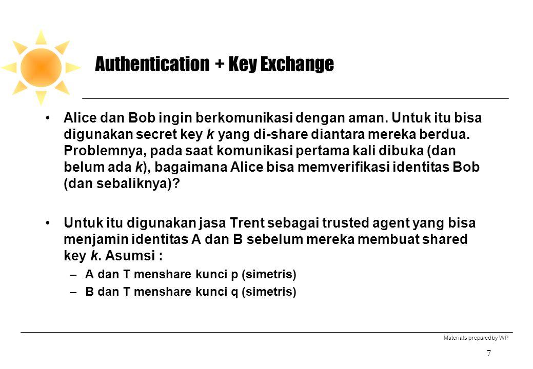 Materials prepared by WP 7 Authentication + Key Exchange Alice dan Bob ingin berkomunikasi dengan aman.