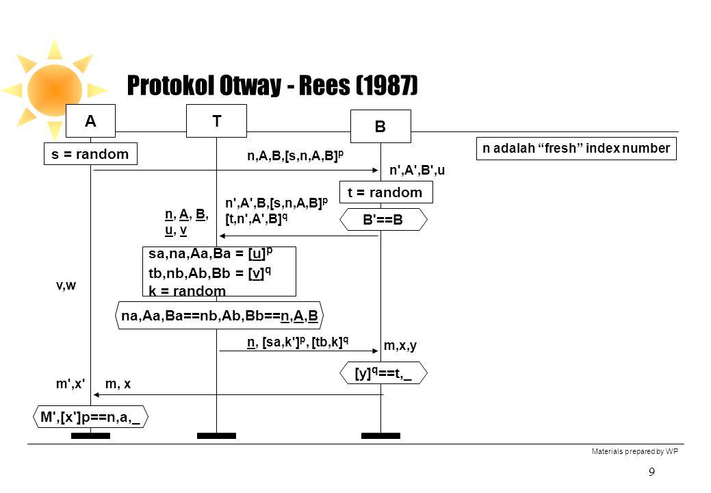 Materials prepared by WP 9 Protokol Otway - Rees (1987) n, [sa,k ] p, [tb,k] q AT sa,na,Aa,Ba = [u] p tb,nb,Ab,Bb = [v] q k = random n ,A ,B,[s,n,A,B] p [t,n ,A ,B] q n,A,B,[s,n,A,B] p s = random n, A, B, u, v M ,[x ]p==n,a,_ B t = random n ,A ,B ,u v,w [y] q ==t,_ B ==B na,Aa,Ba==nb,Ab,Bb==n,A,B m,x,y m, xm ,x n adalah fresh index number