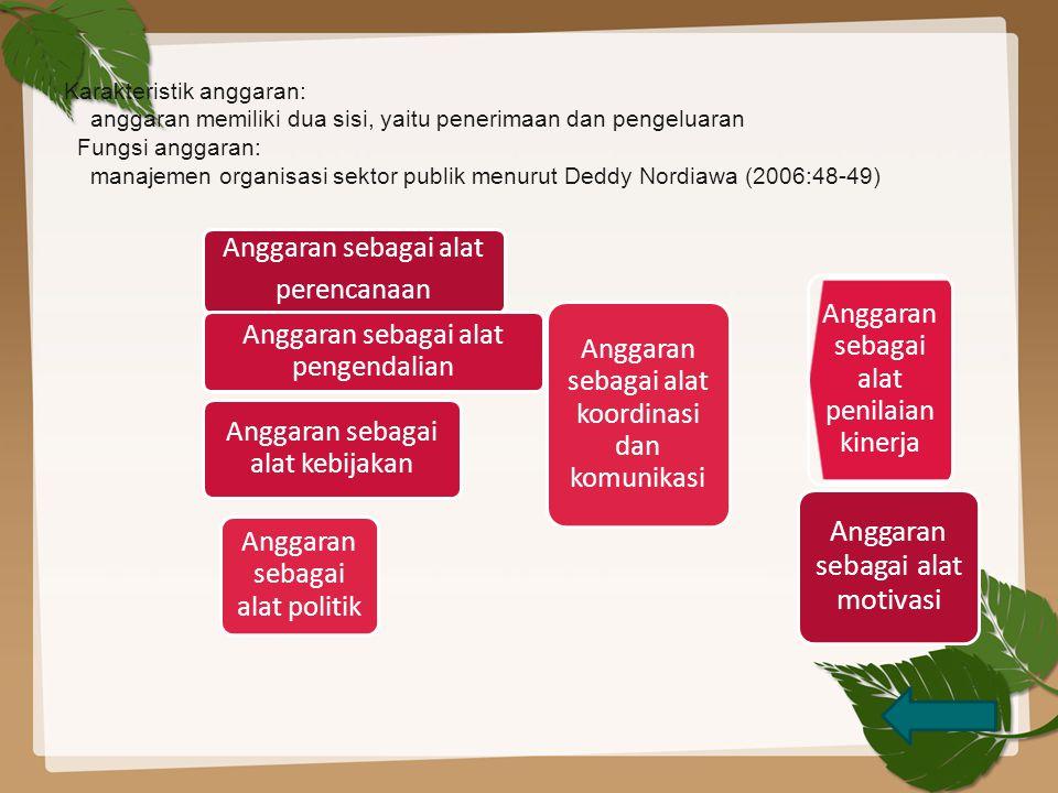 Karakteristik anggaran: anggaran memiliki dua sisi, yaitu penerimaan dan pengeluaran Fungsi anggaran: manajemen organisasi sektor publik menurut Deddy Nordiawa (2006:48-49) Anggaran sebagai alat perencanaan Anggaran sebagai alat pengendalian Anggaran sebagai alat politik Anggaran sebagai alat koordinasi dan komunikasi Anggaran sebagai alat kebijakan Anggaran sebagai alat penilaian kinerja Anggaran sebagai alat motivasi