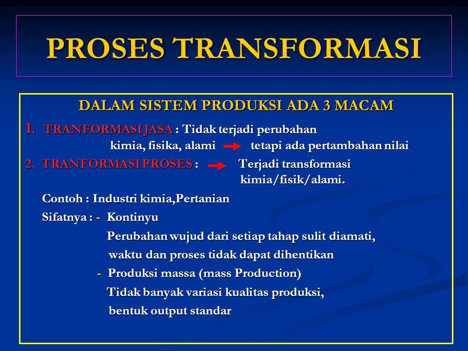PROSES TRANSFORMASI DALAM SISTEM PRODUKSI ADA 3 MACAM 1. TRANFORMASI JASA : Tidak terjadi perubahan kimia, fisika, alami tetapi ada pertambahan nilai
