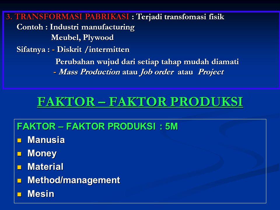 FAKTOR – FAKTOR PRODUKSI : 5M Manusia Manusia Money Money Material Material Method/management Method/management Mesin Mesin FAKTOR – FAKTOR PRODUKSI 3