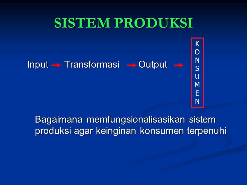 SISTEM PRODUKSI InputTransformasiOutput Bagaimana memfungsionalisasikan sistem produksi agar keinginan konsumen terpenuhi K O N S U M E N