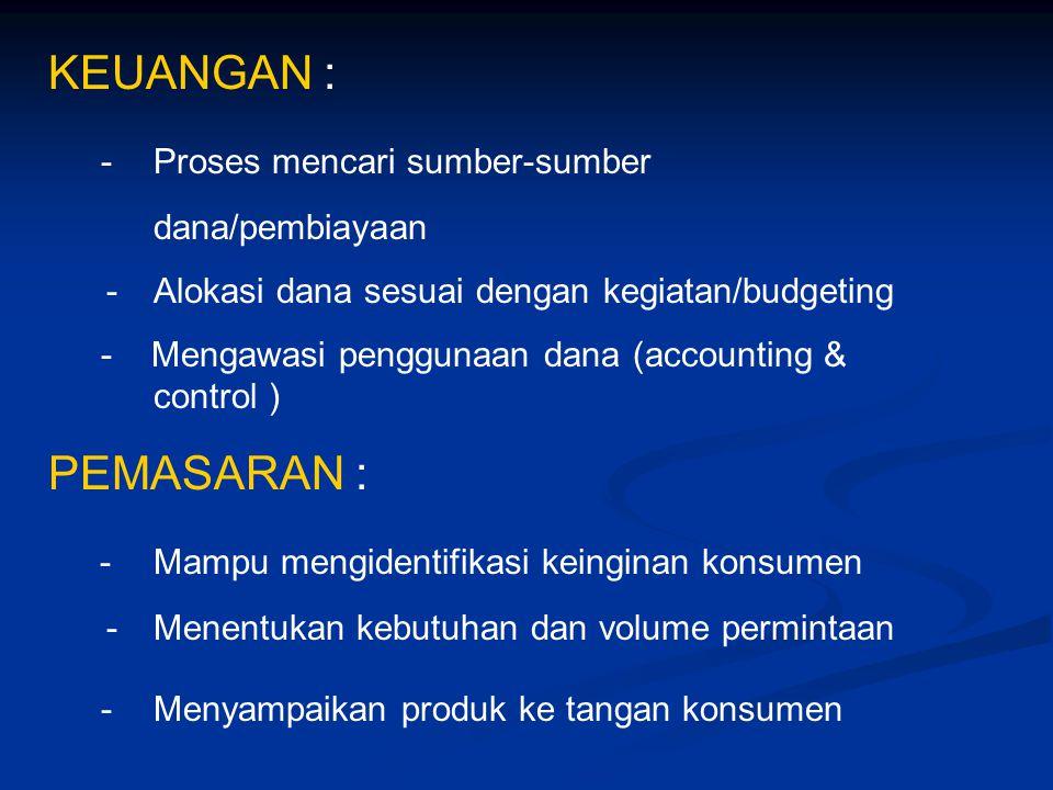 KEUANGAN : - Proses mencari sumber-sumber dana/pembiayaan - Alokasi dana sesuai dengan kegiatan/budgeting - Mengawasi penggunaan dana (accounting & co
