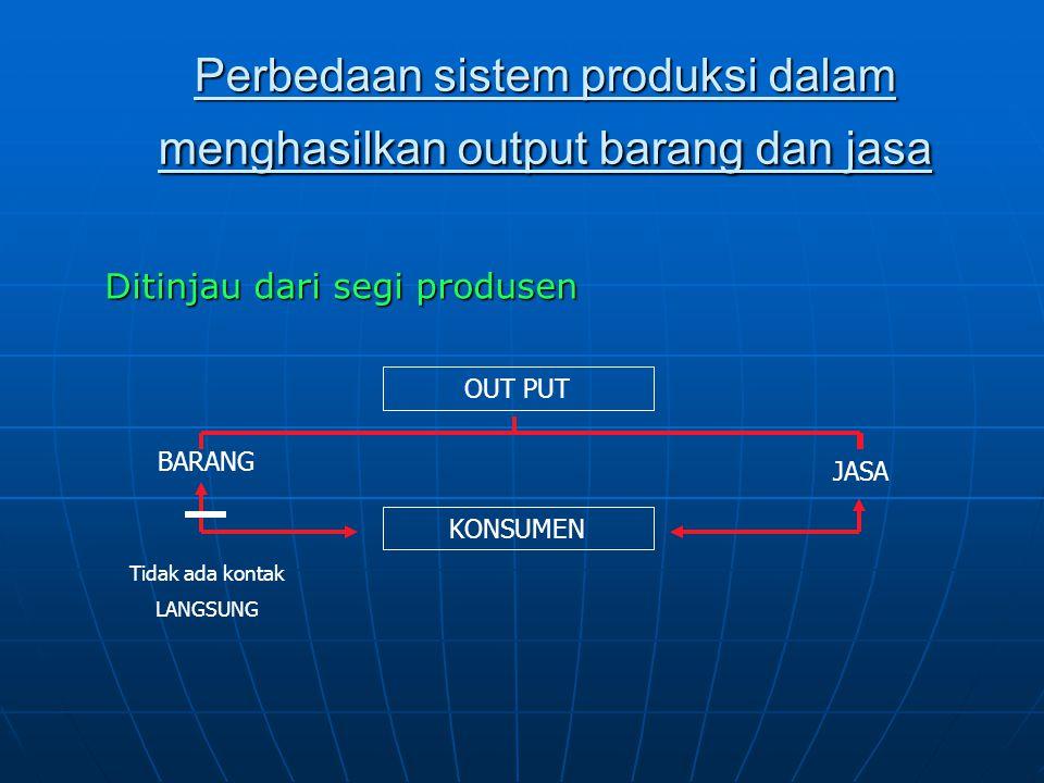Perbedaan sistem produksi dalam menghasilkan output barang dan jasa Ditinjau dari segi produsen Ditinjau dari segi produsen KONSUMEN OUT PUT BARANG JA