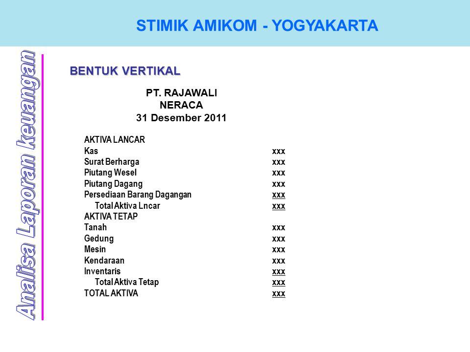 STIMIK AMIKOM - YOGYAKARTA BENTUK VERTIKAL PT.