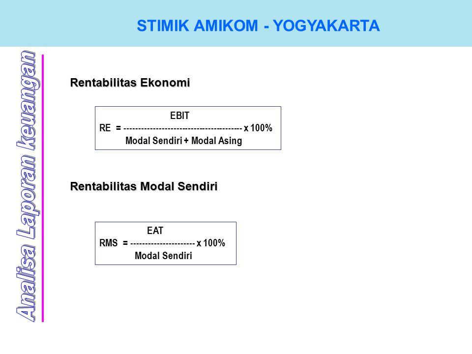 Rentabilitas Ekonomi EBIT RE = ----------------------------------------- x 100% Modal Sendiri + Modal Asing Rentabilitas Modal Sendiri EAT RMS = ---------------------- x 100% Modal Sendiri