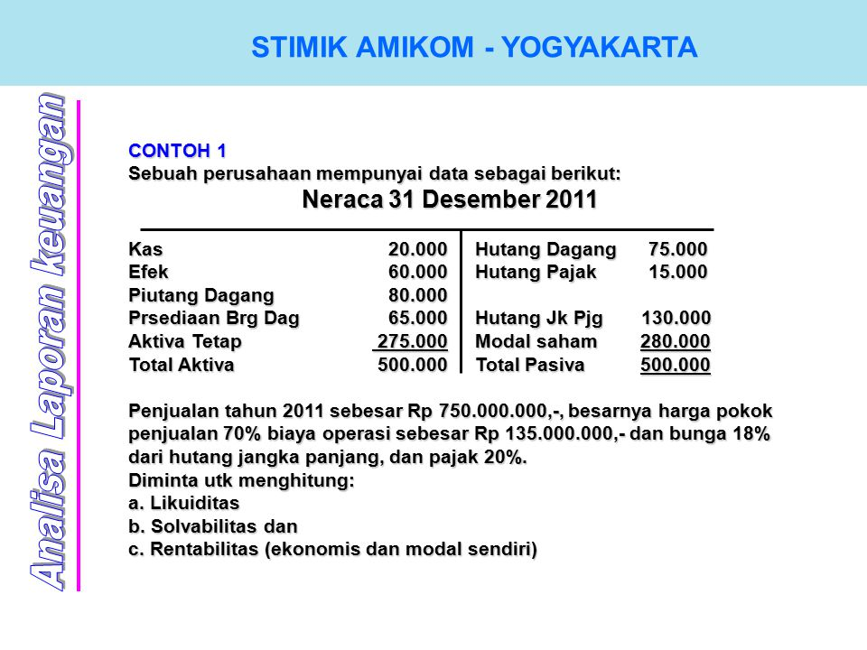 STIMIK AMIKOM - YOGYAKARTA CONTOH 1 Sebuah perusahaan mempunyai data sebagai berikut: Neraca 31 Desember 2011 Kas20.000Hutang Dagang75.000 Efek60.000Hutang Pajak15.000 Piutang Dagang80.000 Prsediaan Brg Dag65.000Hutang Jk Pjg 130.000 Aktiva Tetap 275.000Modal saham 280.000 Total Aktiva 500.000Total Pasiva 500.000 Penjualan tahun 2011 sebesar Rp 750.000.000,-, besarnya harga pokok penjualan 70% biaya operasi sebesar Rp 135.000.000,- dan bunga 18% dari hutang jangka panjang, dan pajak 20%.