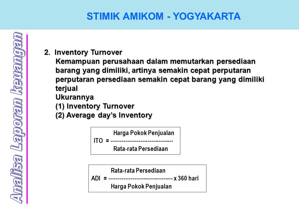 STIMIK AMIKOM - YOGYAKARTA 2.
