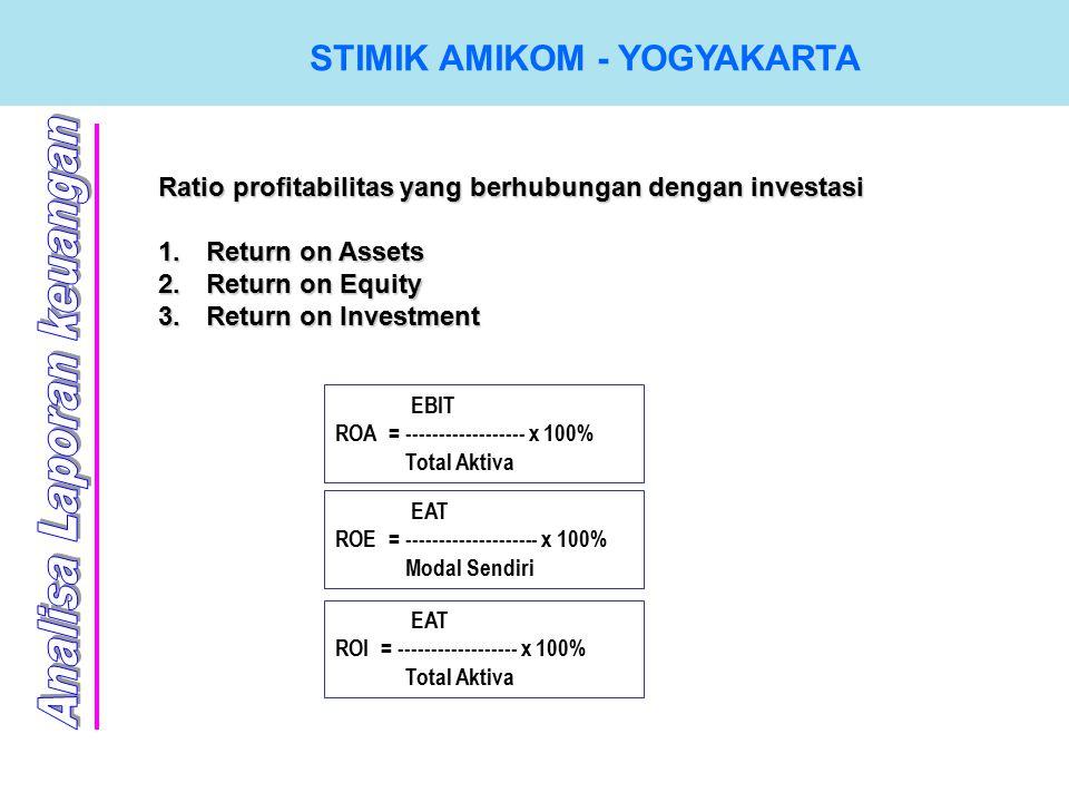 STIMIK AMIKOM - YOGYAKARTA Ratio profitabilitas yang berhubungan dengan investasi 1.