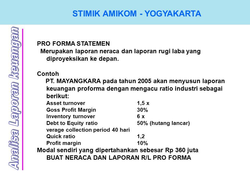STIMIK AMIKOM - YOGYAKARTA PRO FORMA STATEMEN Merupakan laporan neraca dan laporan rugi laba yang diproyeksikan ke depan.