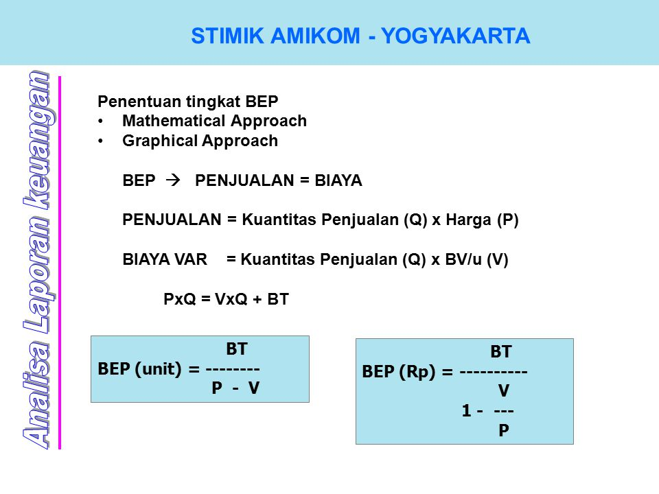 STIMIK AMIKOM - YOGYAKARTA Penentuan tingkat BEP Mathematical Approach Graphical Approach BEP  PENJUALAN = BIAYA PENJUALAN = Kuantitas Penjualan (Q) x Harga (P) BIAYA VAR = Kuantitas Penjualan (Q) x BV/u (V) PxQ = VxQ + BT BT BEP (unit) = -------- P - V BT BEP (Rp) = ---------- V 1 - --- P