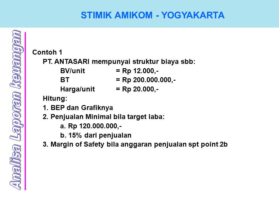 STIMIK AMIKOM - YOGYAKARTA Contoh 1 PT.