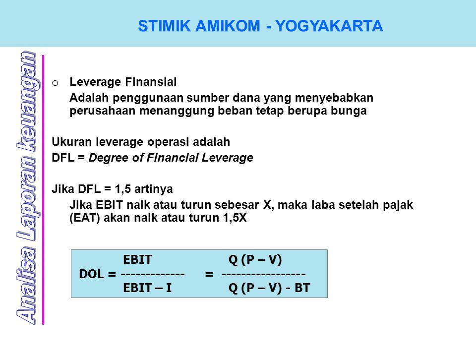 STIMIK AMIKOM - YOGYAKARTA o Leverage Finansial Adalah penggunaan sumber dana yang menyebabkan perusahaan menanggung beban tetap berupa bunga Ukuran leverage operasi adalah DFL = Degree of Financial Leverage Jika DFL = 1,5 artinya Jika EBIT naik atau turun sebesar X, maka laba setelah pajak (EAT) akan naik atau turun 1,5X EBIT Q (P – V) DOL = ------------- = ----------------- EBIT – I Q (P – V) - BT
