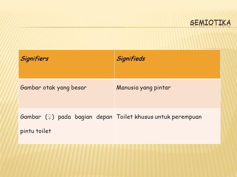SignifiersSignifieds Gambar otak yang besarManusia yang pintar Gambar ( ♀ ) pada bagian depan pintu toilet Toilet khusus untuk perempuan