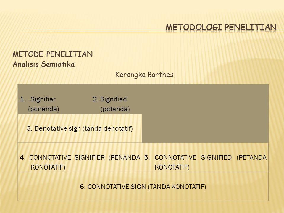 METODE PENELITIAN Analisis Semiotika Kerangka Barthes 1.Signifier (penanda) 2. Signified (petanda) 3. Denotative sign (tanda denotatif) 4. CONNOTATIVE