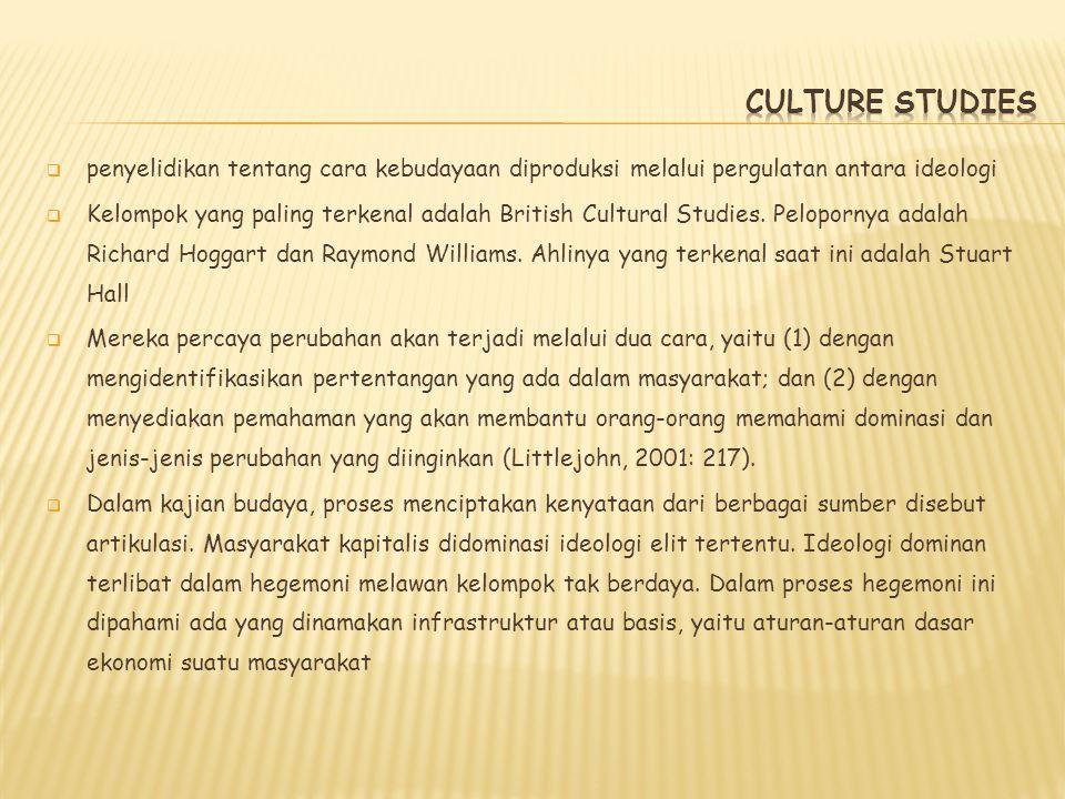 OBJEK KAJIAN Gedung Perpustakaan Daerah Riau.TEKNIK PENGUMPULAN DATA 1.