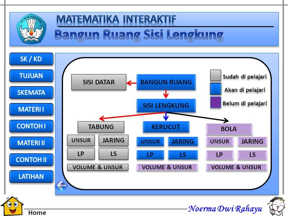 Noerma Dwi Rahayu Home SK / KD TUJUAN MATERI I MATERI II CONTOH I CONTOH II LATIHAN Unsur, Jaring-Jaring, luas selimut dan luas permukaan kerucut Volu