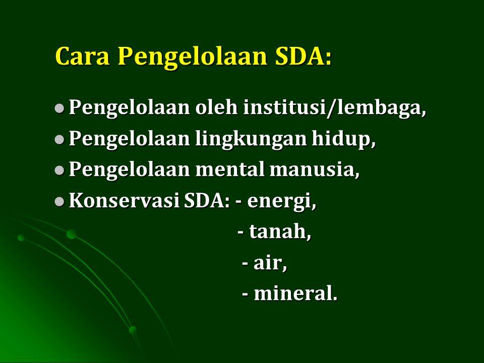 Cara Pengelolaan SDA: Pengelolaan oleh institusi/lembaga, Pengelolaan oleh institusi/lembaga, Pengelolaan lingkungan hidup, Pengelolaan lingkungan hid