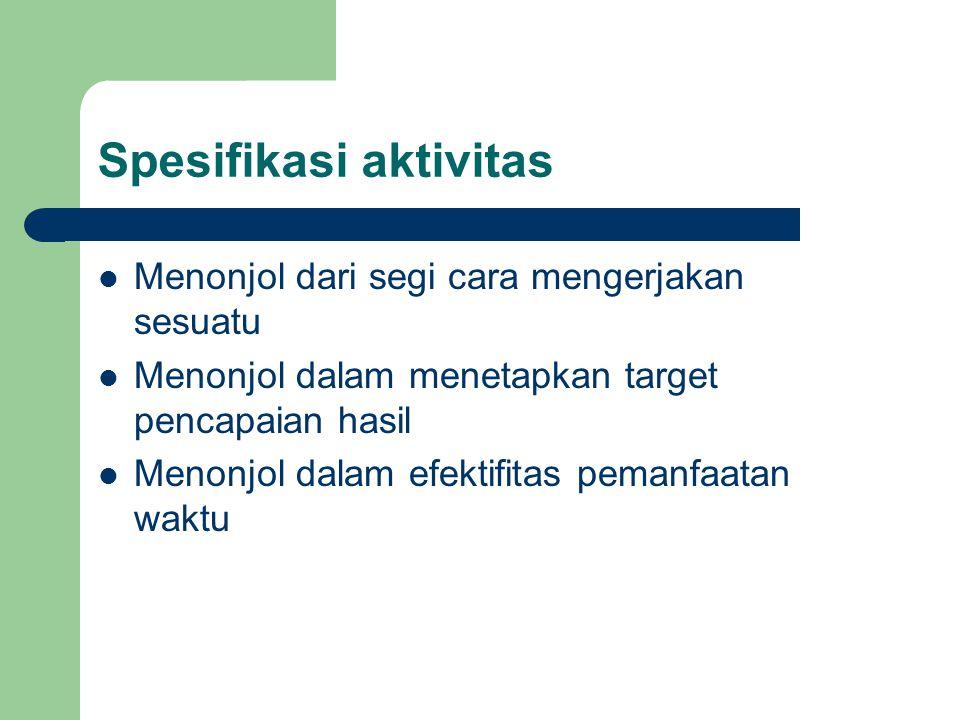 Spesifikasi aktivitas Menonjol dari segi cara mengerjakan sesuatu Menonjol dalam menetapkan target pencapaian hasil Menonjol dalam efektifitas pemanfaatan waktu
