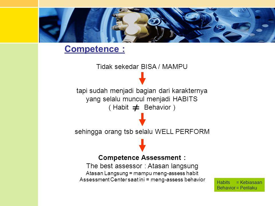 Competence : Tidak sekedar BISA / MAMPU tapi sudah menjadi bagian dari karakternya yang selalu muncul menjadi HABITS ( Habit Behavior ) sehingga orang