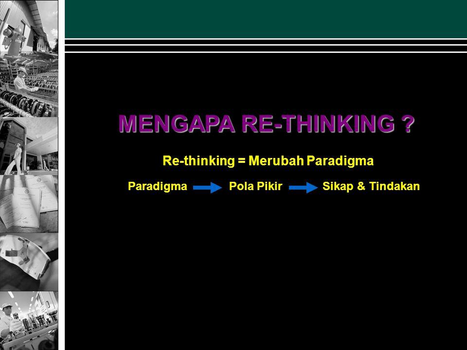MENGAPA RE-THINKING ? Re-thinking = Merubah Paradigma ParadigmaPola PikirSikap & Tindakan