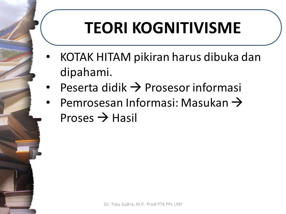 TEORI KOGNITIVISME Dr. Putu Sudira, M.P. Prodi PTK PPs UNY KOTAK HITAM pikiran harus dibuka dan dipahami. Peserta didik  Prosesor informasi Pemrosesa