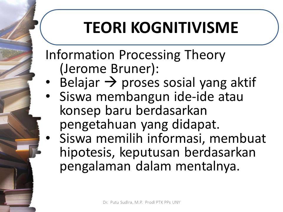 TEORI KOGNITIVISME Dr. Putu Sudira, M.P. Prodi PTK PPs UNY Information Processing Theory (Jerome Bruner): Belajar  proses sosial yang aktif Siswa mem