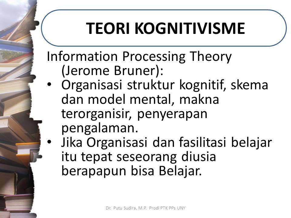 TEORI KOGNITIVISME Dr. Putu Sudira, M.P. Prodi PTK PPs UNY Information Processing Theory (Jerome Bruner): Organisasi struktur kognitif, skema dan mode