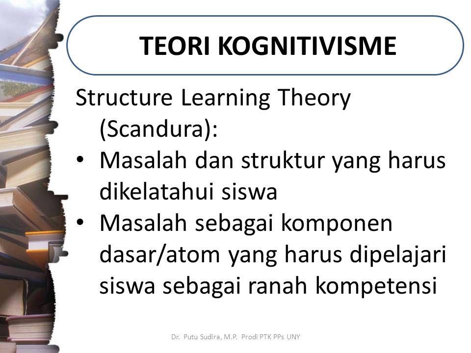 TEORI KOGNITIVISME Dr. Putu Sudira, M.P. Prodi PTK PPs UNY Structure Learning Theory (Scandura): Masalah dan struktur yang harus dikelatahui siswa Mas