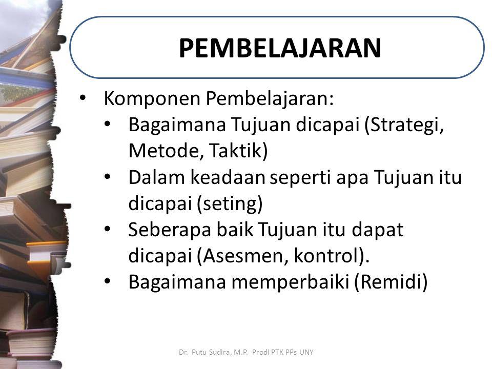 PEMBELAJARAN Dr. Putu Sudira, M.P. Prodi PTK PPs UNY Komponen Pembelajaran: Bagaimana Tujuan dicapai (Strategi, Metode, Taktik) Dalam keadaan seperti