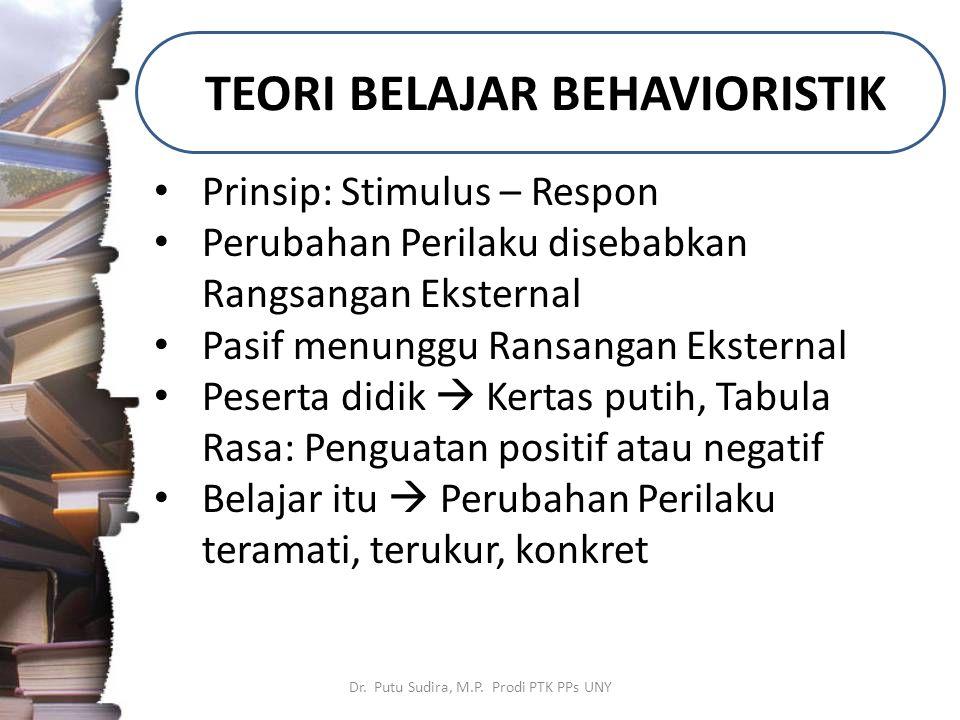 TEORI BELAJAR BEHAVIORISTIK Dr. Putu Sudira, M.P. Prodi PTK PPs UNY Prinsip: Stimulus – Respon Perubahan Perilaku disebabkan Rangsangan Eksternal Pasi